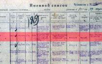 Поиск участников ВОВ, погибших в ходе боевых действий