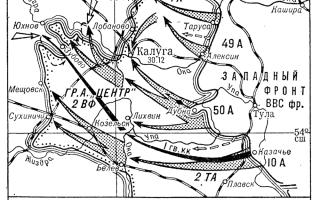 Калужская наступательная операция и её значение в контексте Великой Отечественной войны