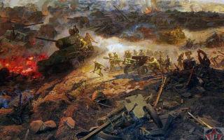 Курская битва: подготовка, ход сражения и итоги.