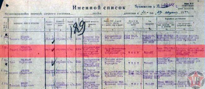 Именной список участников Великой Отечественной войны